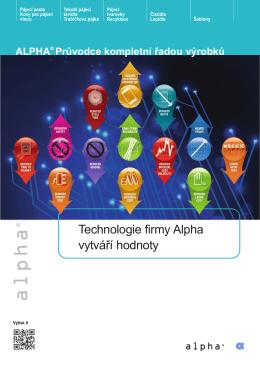 ALPHA - Průvodce kompletní řadou výrobků v .pdf