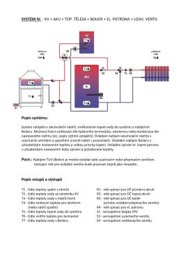 SYSTÉM II - Fire Energy