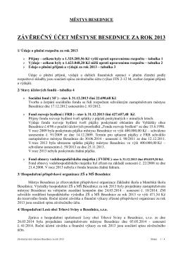 závěrečný účet městyse besednice za rok 2013