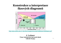 Konstrukce a interpretace fázových diagramů