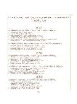 Absolventi 1887 – 1939 - Střední průmyslová škola kamenická a