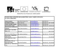 Kontaktní údaje realizačního týmu projektu Škola + praxe = úspěch