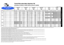 Ceník Mercedes-Benz Sprinter FG