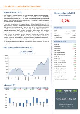 5,7% - LevelTrading.net