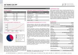 J&T BOND CZK OPF - ATLANTIK finanční trhy, a.s.