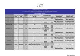 Sazebník poplatků - J&T INVESTIČNÍ SPOLEČNOST, as
