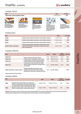 Ceník 2014 – Doplňky