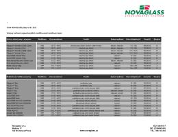 Základní ceník produktů platný od 9.1. 2012