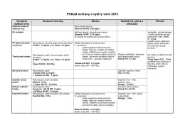 Ochrana vinic 2013.pdf