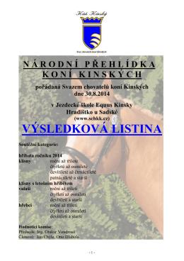 ZDE - Svaz chovatelů koní Kinských
