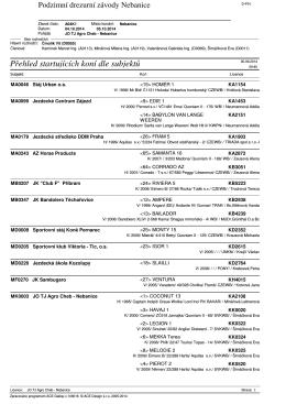 seznam koní