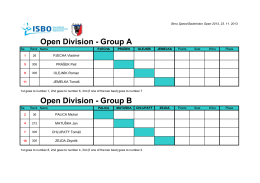 tournament draw - Speedminton Brno