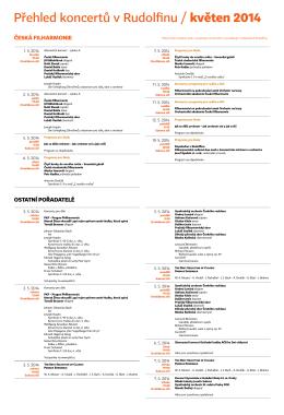 Přehled koncertů v Rudolfinu / květen 2014