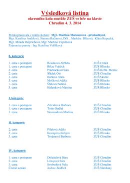 Výsledky okresního kola soutěže ZUŠ v oboru hra na klavír