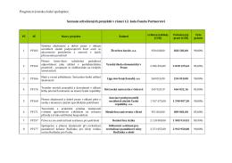 Seznam schválených projektů Fond Partnerství