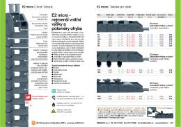 E2 micro - nejmenší vnitřní výšky a poloměry ohybu