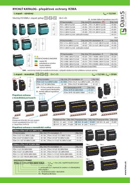 Rychlý katalog - OaxiS Trade company