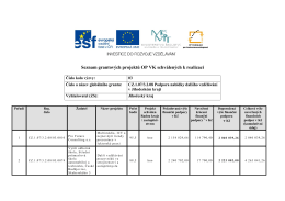 Seznam schválených GP v oblasti podpory 3.2
