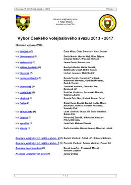 2013-7 př. 1 Seznam výboru, SR, RKK, OK ČVS.pdf - Frýdek