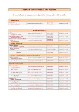 Seznam a pracovní zařazení zaměstnanců správy