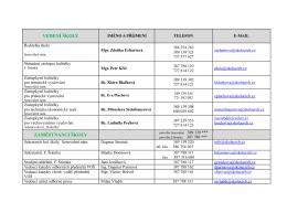 Telefonní seznam a emailové adresy