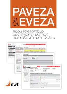 produktové portfolio elektronických nástrojů pro správu