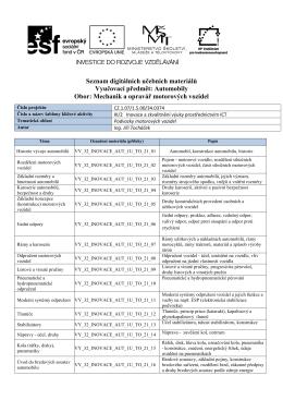 Seznam digitálních učebních materiálů Vyučovací předmět