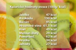 Kalorické hodnoty ovoce (100g/ kcal) Jablko Avokádo Banán