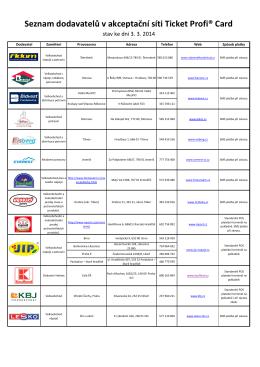 Seznam dodavatelů v akceptační síti Ticket Profi® Card
