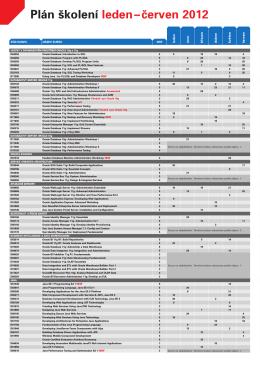 Plán školení leden – červen 2012