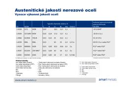 vysoce výkonné jakosti oceli