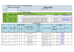 Klikni na zobrazenie celej ZO - formát pdf
