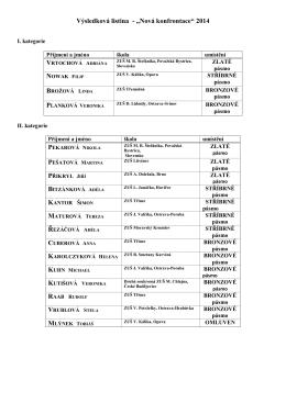 """Výsledková listina - """"Nová konfrontace"""" 2014"""