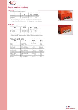 Krabice s požární funkčností