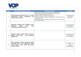 DP a BP - VOP CZ, sp