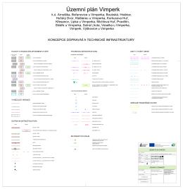 Územní plán Vimperk