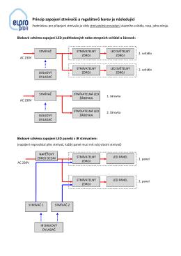 Princip zapojení stmívačů a regulátorů barev je následující