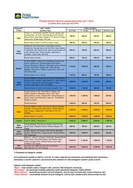 Přehled limitních denních sazeb půjčovného od 1.1.2013