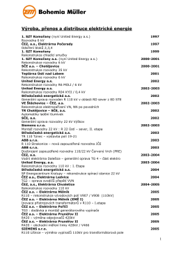 Kompletní seznam referencí