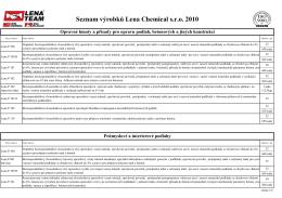 Seznam produktů 2010