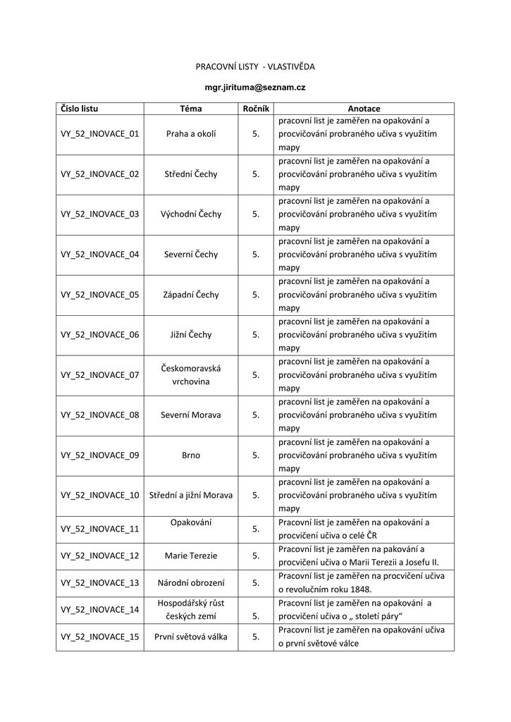 Pracovni Listy Vlastiveda Cislo Listu Tema Rocnik Anotace
