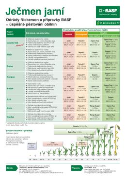 Odrůdová doporučení pro jarní ječmen a pšenici ozimou BASF a