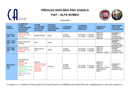 Přehled doplňků pro vozidla Fiat/Alfa Romeo