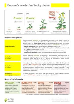 PDF  - Envi Produkt