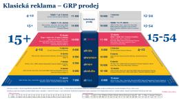 Klasická reklama – GRP prodej