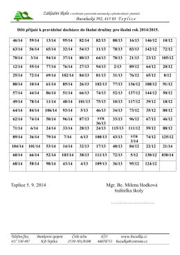 Buzulucká 392, 415 03 Teplice Teplice 5. 9. 2014 Mgr. Bc. Milena