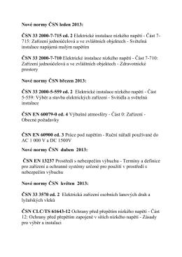 Nove normy CSN 2013.pdf 32KB 2.3. 2014 01:02:08
