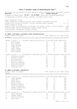 Zapis_czso_Cernilov.pdf