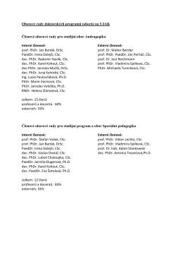 ad 1) Členové oborové rady pro studijní obor Andragogika