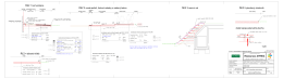 3-ZOO restaurace komunikace vzorové řezy.pdf